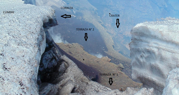 Estado actual de la cumbre y cráter del Volcán Villarrica.