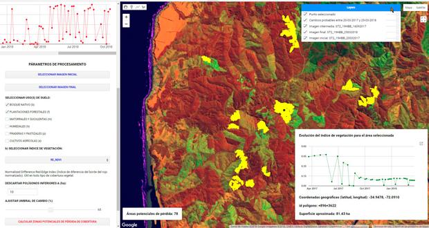 Sistema de Monitoreo de Extracción y Cosecha Forestal (LEMU) que la institución diseño y desarrolló con el apoyo de universidades, y que utiliza imágenes satelitales para la planificación de sus actividades y para la detección de eventuales cortas no autorizadas.
