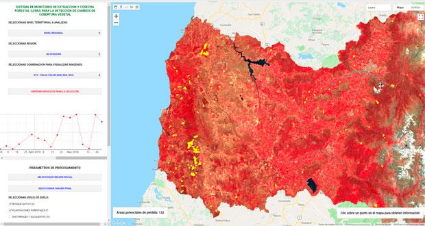 El Sistema de Monitoreo de Extracción y Cosecha Forestal LEMU (Logging and Extraction Monitoring Unit, según su sigla en inglés) es una plataforma amigable para el usuario, que utiliza la tecnología Google Earth Engine.