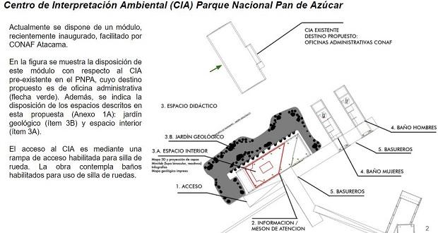 Cabe destacar que este proyecto también recibió el apoyo de la Municipalidad de Chañaral, del sindicato de buzos y pescadores de Pan de Azúcar, la Pontificia Universidad Católica de Chile, como también del arquitecto Camilo Moraes y de Sernatur Atacama.